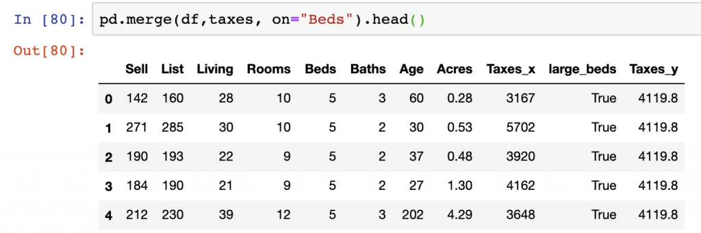 """pd.merge(right, left, on=""""column"""") to perform a left join using the Pandas merge function"""