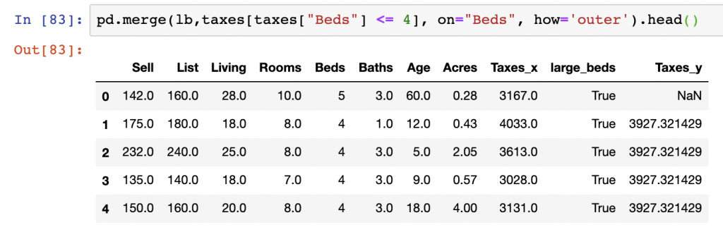 Full outer join specified in pandas using the merge function