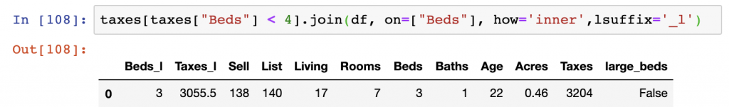 An inner join using the join function in Pandas